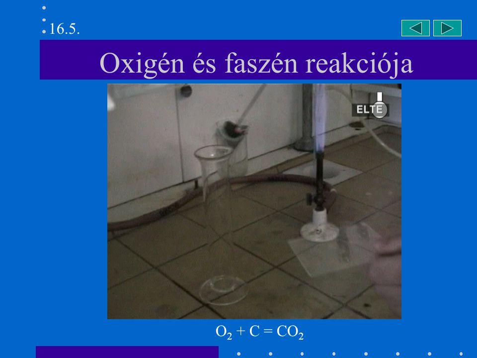 Oxigén és faszén reakciója O 2 + C = CO 2 16.5.