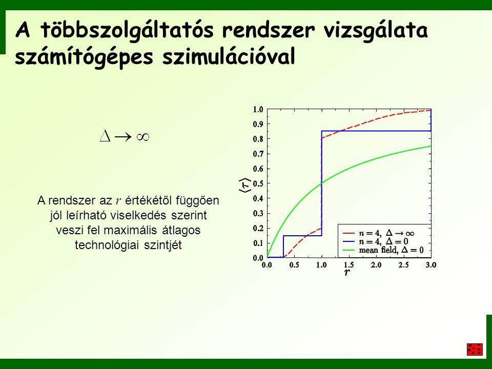 A többszolgáltatós rendszer vizsgálata számítógépes szimulációval A rendszer az r értékétől függően jól leírható viselkedés szerint veszi fel maximáli
