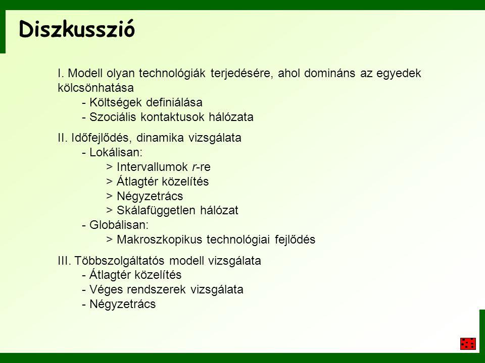 Diszkusszió I. Modell olyan technológiák terjedésére, ahol domináns az egyedek kölcsönhatása - Költségek definiálása - Szociális kontaktusok hálózata
