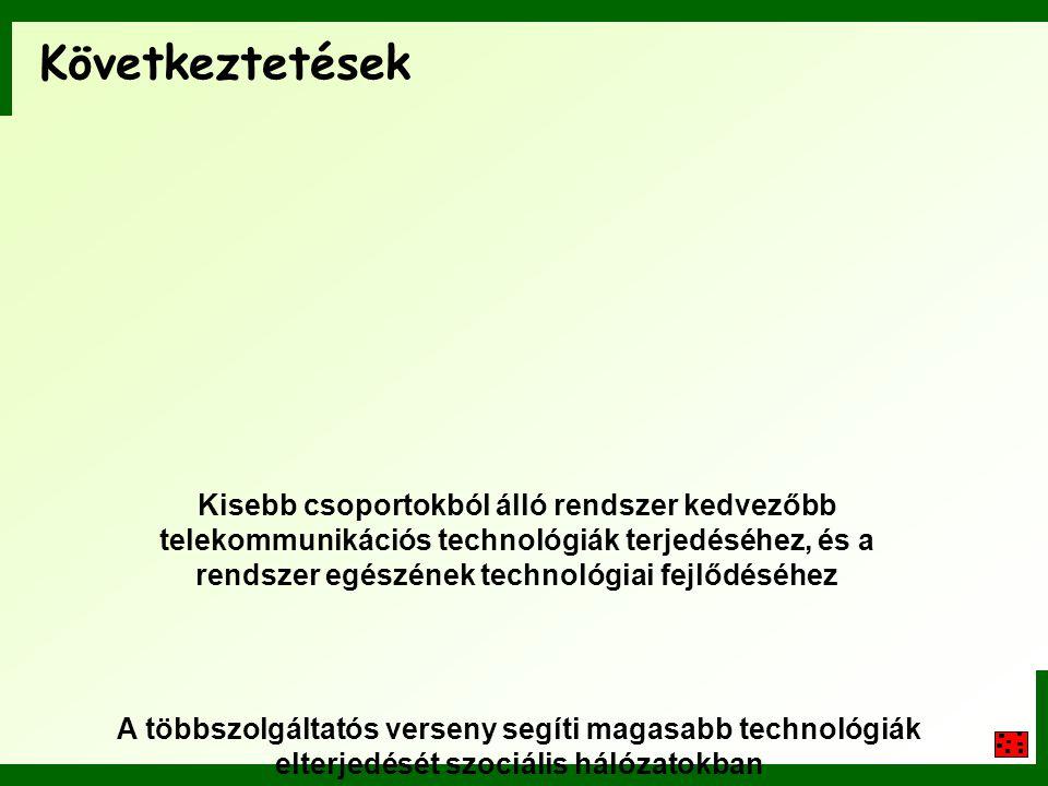 Kisebb csoportokból álló rendszer kedvezőbb telekommunikációs technológiák terjedéséhez, és a rendszer egészének technológiai fejlődéséhez A többszolg