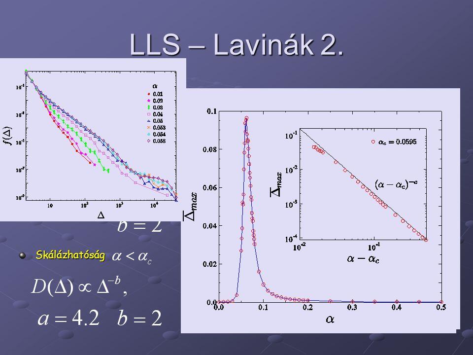 LLS – Lavinák 2. Hatványfüggvény divergencia Skálázhatóság Skálázhatóság