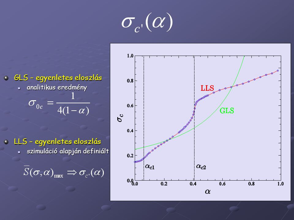 LLS – egyenletes eloszlás szimuláció alapján definiált szimuláció alapján definiált GLS – egyenletes eloszlás analitikus eredmény analitikus eredmény