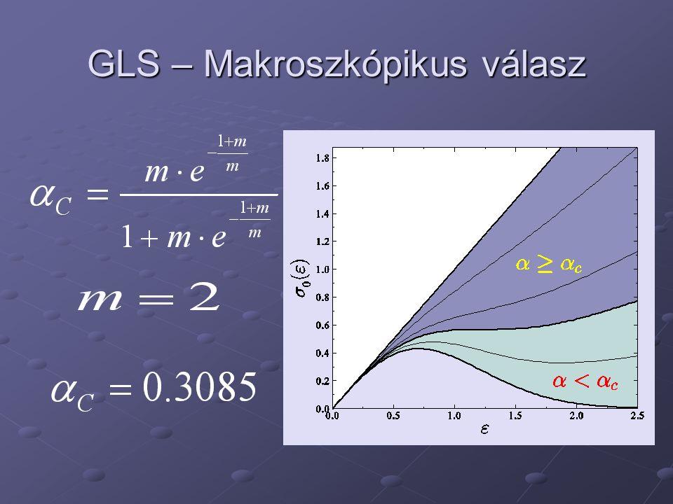 GLS – Makroszkópikus válasz