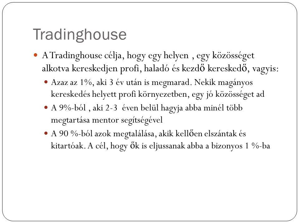 Tradinghouse A Tradinghouse célja, hogy egy helyen, egy közösséget alkotva kereskedjen profi, haladó és kezd ő keresked ő, vagyis: Azaz az 1%, aki 3 é