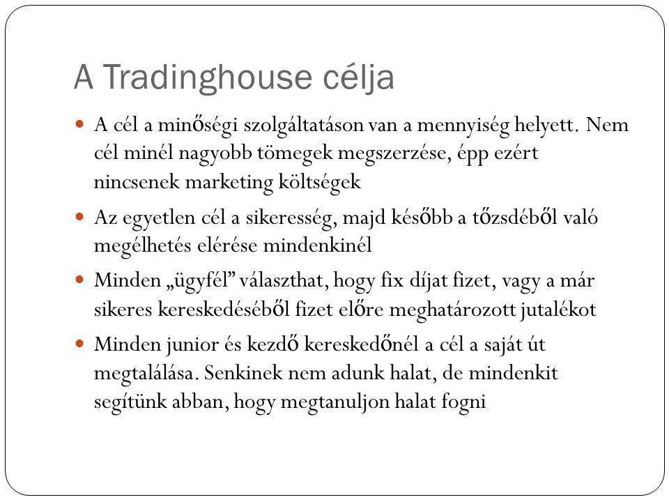 A Tradinghouse célja A cél a min ő ségi szolgáltatáson van a mennyiség helyett. Nem cél minél nagyobb tömegek megszerzése, épp ezért nincsenek marketi