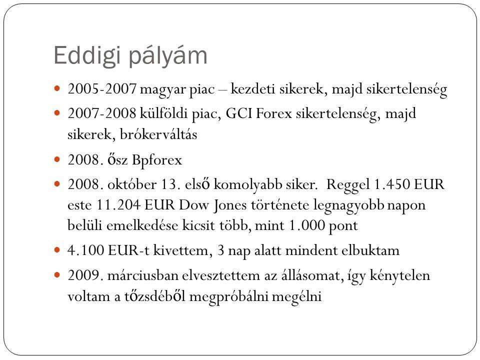 Eddigi pályám 2005-2007 magyar piac – kezdeti sikerek, majd sikertelenség 2007-2008 külföldi piac, GCI Forex sikertelenség, majd sikerek, brókerváltás
