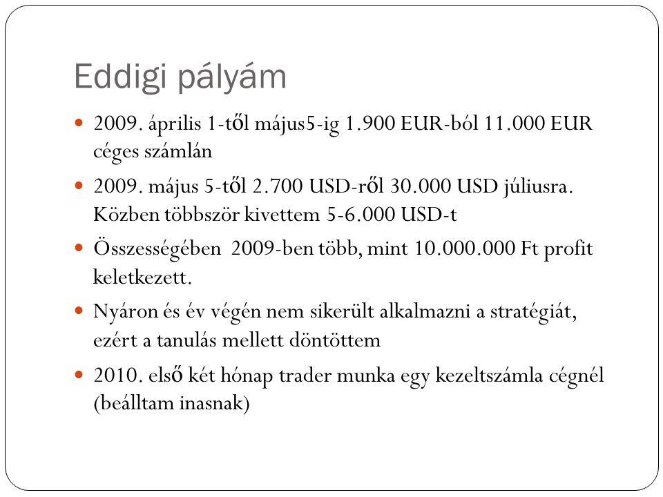 Eddigi pályám 2009. április 1-t ő l május5-ig 1.900 EUR-ból 11.000 EUR céges számlán 2009. május 5-t ő l 2.700 USD-r ő l 30.000 USD júliusra. Közben t