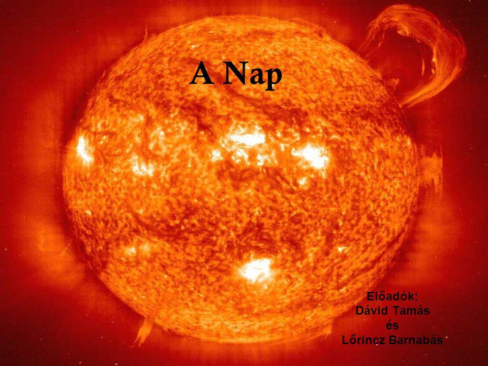 Tartalom A Nap a történelemben Bevezető Felépítése Aktív jelenségek A napciklus A napfoltok előrejelzik az esőzést A napfogyatkozás Napkutató űrszondák Háromszor több a neon a Napban Hatalmas cunami a Napon Hűvös meglepetés forró napszélben A Nap szemkárosító hatása