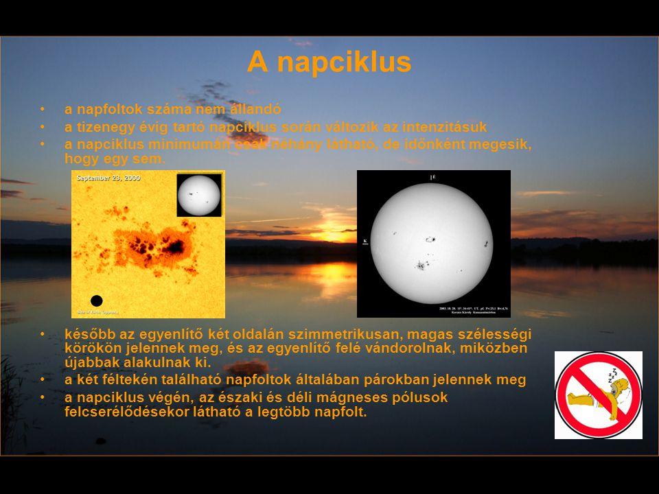 A napciklus a napfoltok száma nem állandó a tizenegy évig tartó napciklus során változik az intenzitásuk a napciklus minimumán csak néhány látható, de