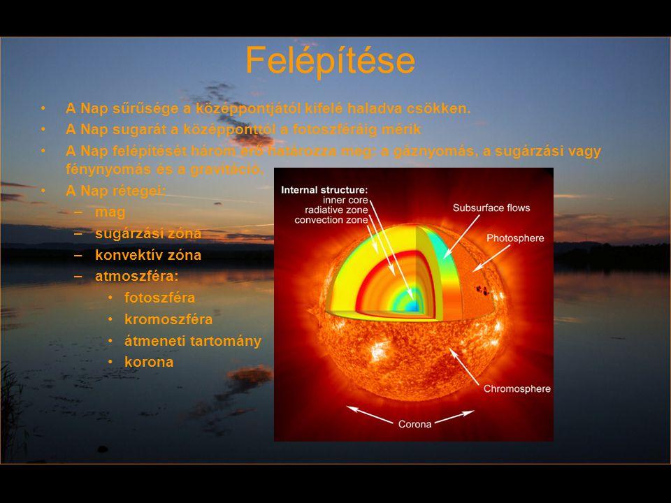 Aktív jelenségek Szpikulák –a kromoszférán sűrűn átszövő áramlások, melyeket kitörő gázok képeznek –méretük 2000 km, gyakran 10000 km magasságba is felemelkedhetnek, élettartamuk 30 masodperc és 3-5 perc között változik –Mozgási energiájuk részben hozzájárul a napkorona fűtéséhez Protuberanciák –általába hidrogén plazmából álló óriási, sűrű,,felhők –a Nap felszínén és a koronában keletkeznek –vázukat az erős mágneses tér adja melynek intenzitása 10-szer erősebb az egész nap mágneses terénél –élettartamuk néhány hónap is lehet