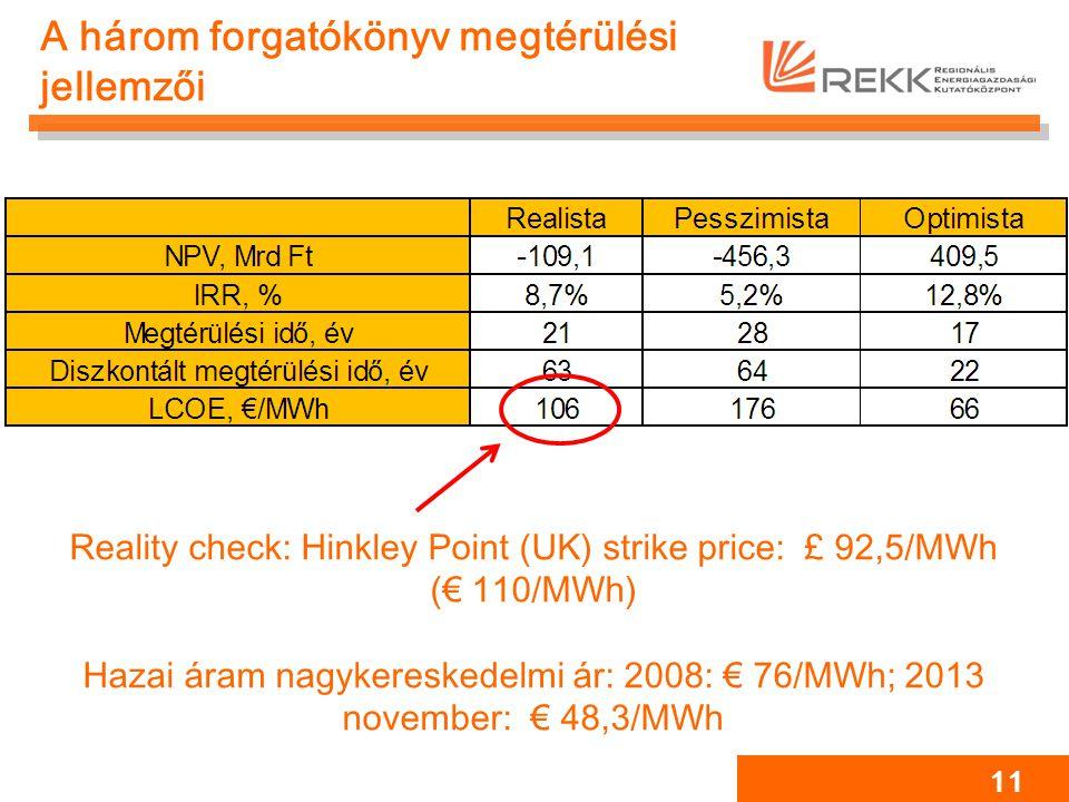A három forgatókönyv megtérülési jellemzői 11 Reality check: Hinkley Point (UK) strike price: £ 92,5/MWh (€ 110/MWh) Hazai áram nagykereskedelmi ár: 2008: € 76/MWh; 2013 november: € 48,3/MWh