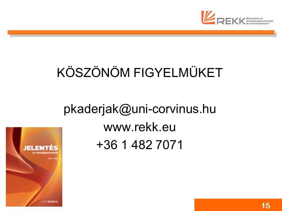 KÖSZÖNÖM FIGYELMÜKET pkaderjak@uni-corvinus.hu www.rekk.eu +36 1 482 7071 15