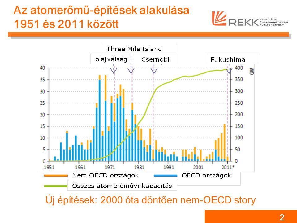Az atomerőmű-építések alakulása 1951 és 2011 között 2 Új építések: 2000 óta döntően nem-OECD story