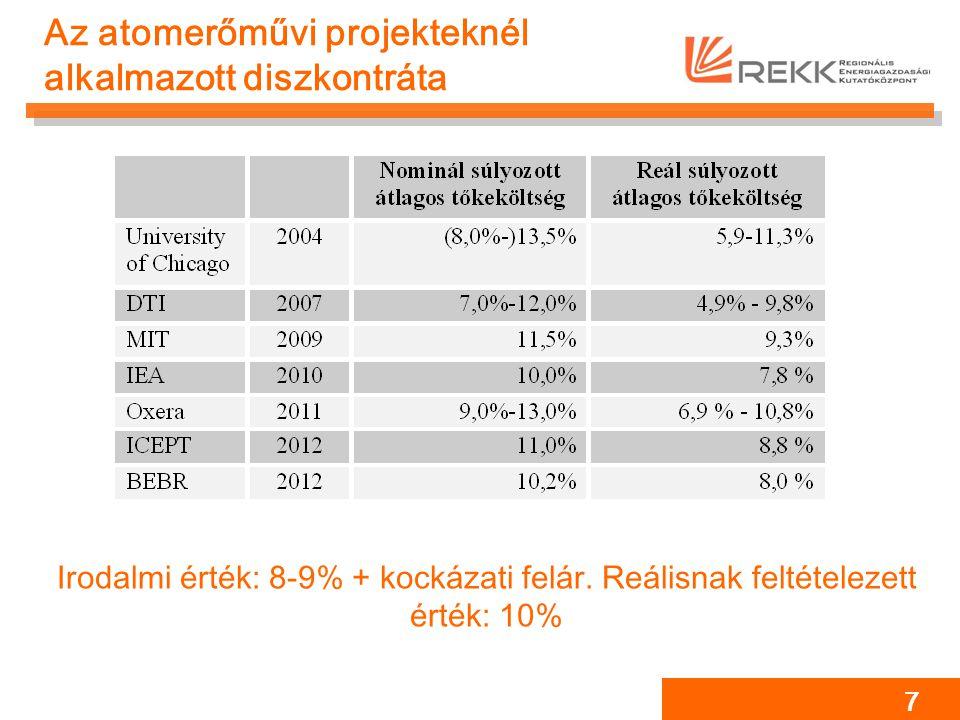 Az atomerőművi projekteknél alkalmazott diszkontráta 7 Irodalmi érték: 8-9% + kockázati felár. Reálisnak feltételezett érték: 10%
