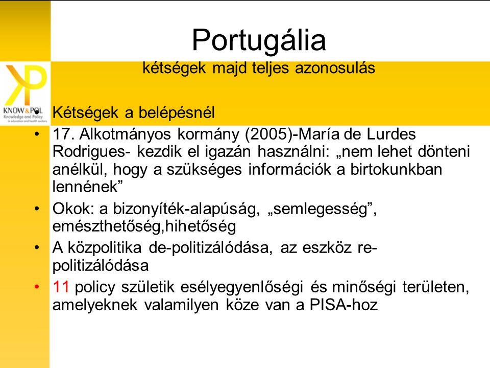 Portugália kétségek majd teljes azonosulás Kétségek a belépésnél 17.