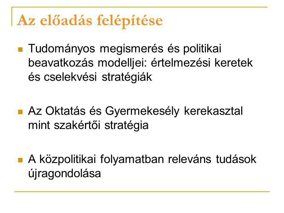 A szakértés és a közpolitika szociológiája Közpolitika szociológiája  szakértői tudás kutatása: klasszikus kérdésfelvetés (tudományos) megértés és politikai racionalitás interakciójáról (Foucault 1991, Rose 1999, Weingart 1999, Maasen&Weingart 2005, stb.) Interakció-, diszkurzus-központú elemzés: a szakértelem mint interaktív folyamat (Nullmeier, 2005) A tudásszociológia nézőpontja: értelmiségi szerepek helyett társadalmi beavatkozás vizsgálata (Eyal-Bucholz, 2010)