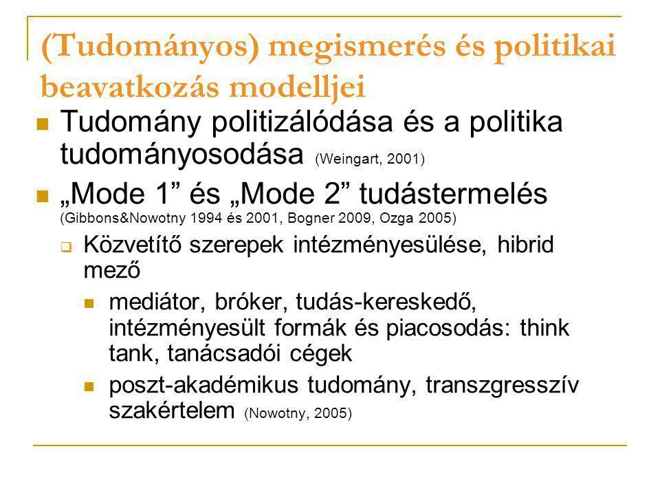 """(Tudományos) megismerés és politikai beavatkozás modelljei Tudomány politizálódása és a politika tudományosodása (Weingart, 2001) """"Mode 1 és """"Mode 2 tudástermelés (Gibbons&Nowotny 1994 és 2001, Bogner 2009, Ozga 2005)  Közvetítő szerepek intézményesülése, hibrid mező mediátor, bróker, tudás-kereskedő, intézményesült formák és piacosodás: think tank, tanácsadói cégek poszt-akadémikus tudomány, transzgresszív szakértelem (Nowotny, 2005)"""