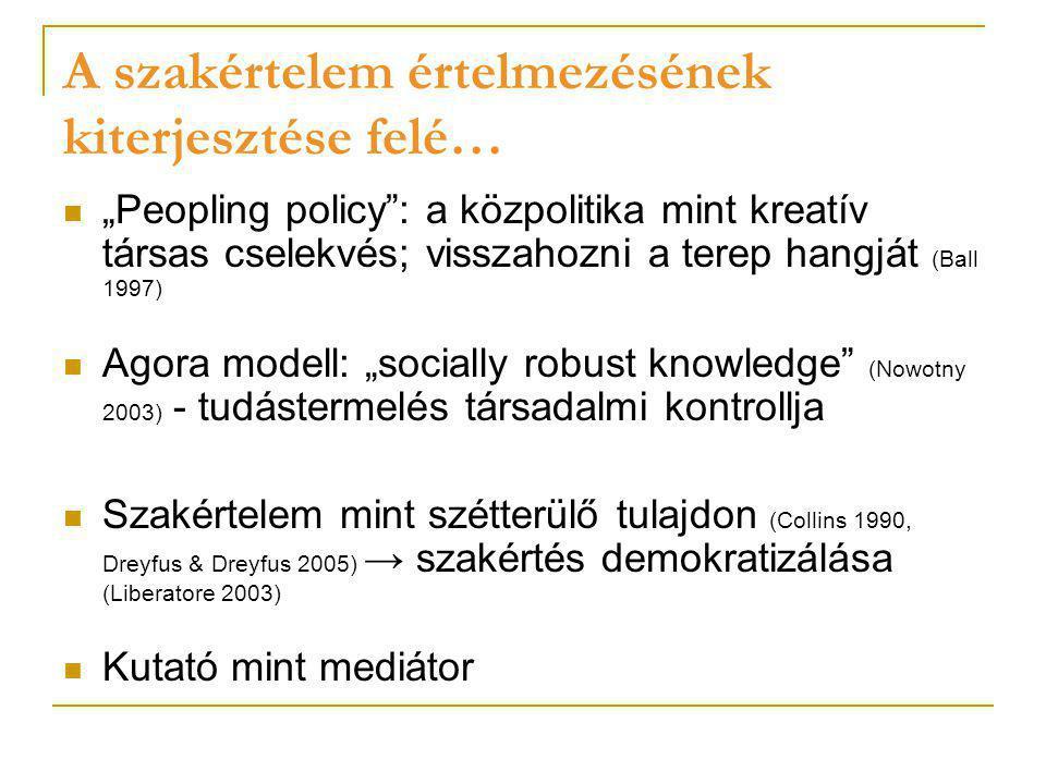 """A szakértelem értelmezésének kiterjesztése felé… """"Peopling policy : a közpolitika mint kreatív társas cselekvés; visszahozni a terep hangját (Ball 1997) Agora modell: """"socially robust knowledge (Nowotny 2003) - tudástermelés társadalmi kontrollja Szakértelem mint szétterülő tulajdon (Collins 1990, Dreyfus & Dreyfus 2005) → szakértés demokratizálása (Liberatore 2003) Kutató mint mediátor"""