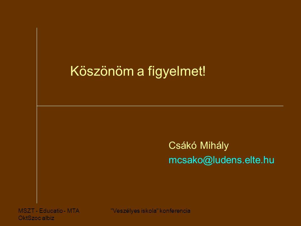MSZT - Educatio - MTA OktSzoc albiz Veszélyes iskola konferencia Köszönöm a figyelmet.