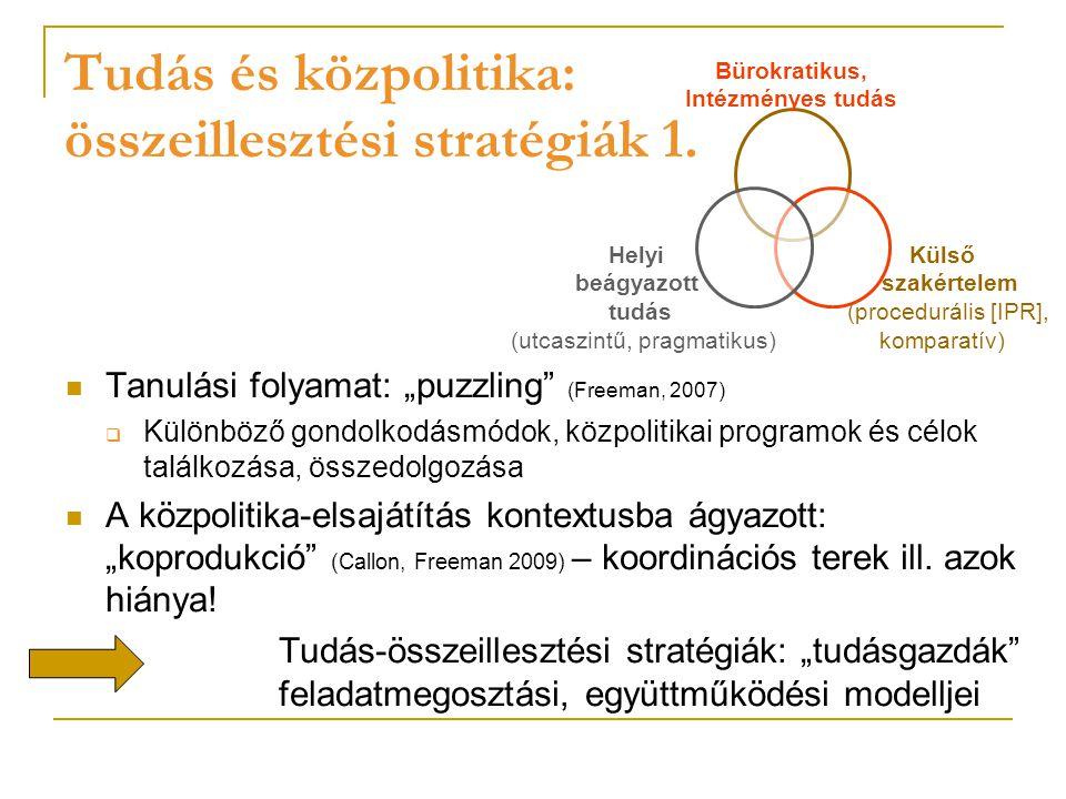 Tudás és közpolitika: összeillesztési stratégiák 1.