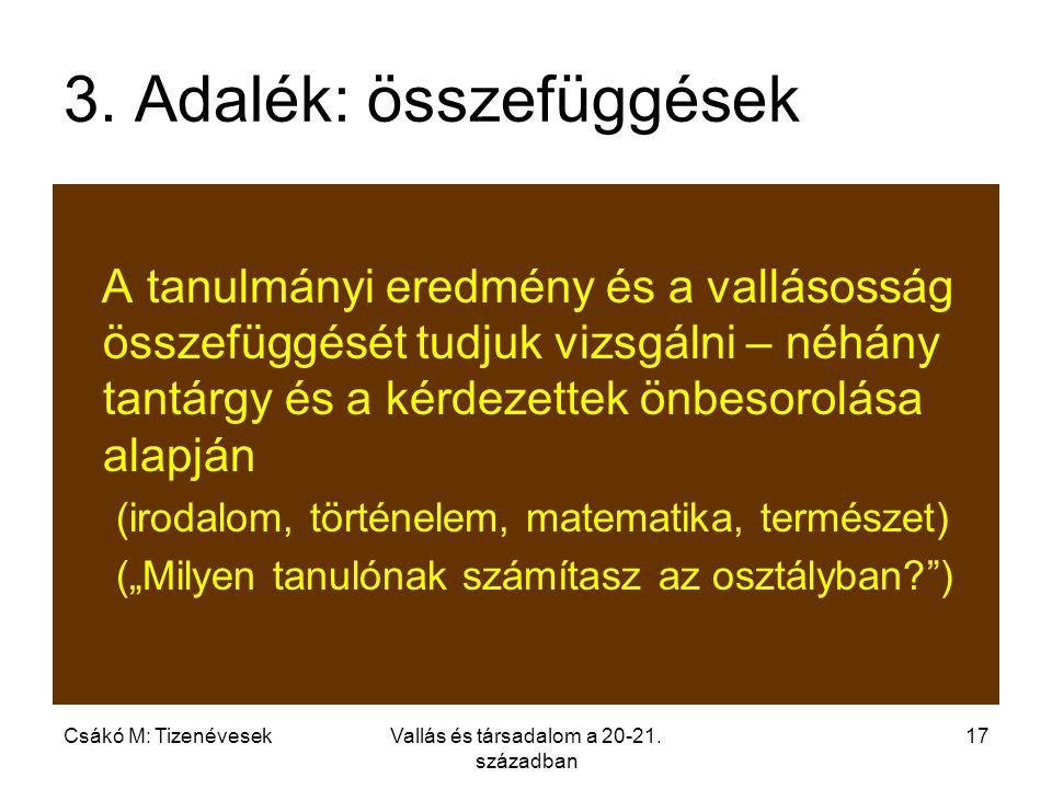 Csákó M: TizenévesekVallás és társadalom a 20-21. században 17 3.