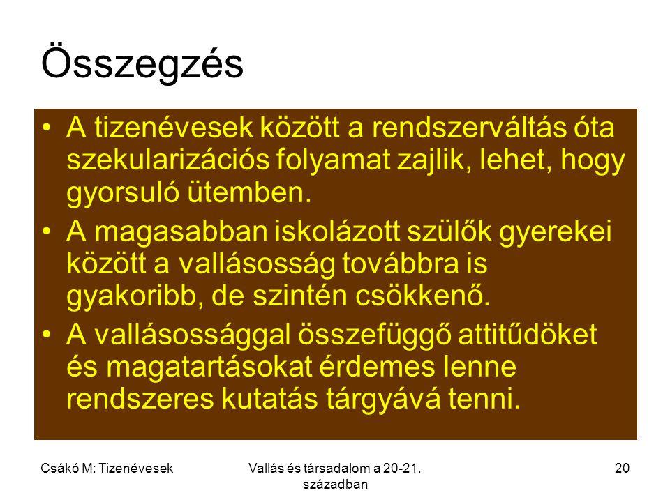 Csákó M: TizenévesekVallás és társadalom a 20-21.