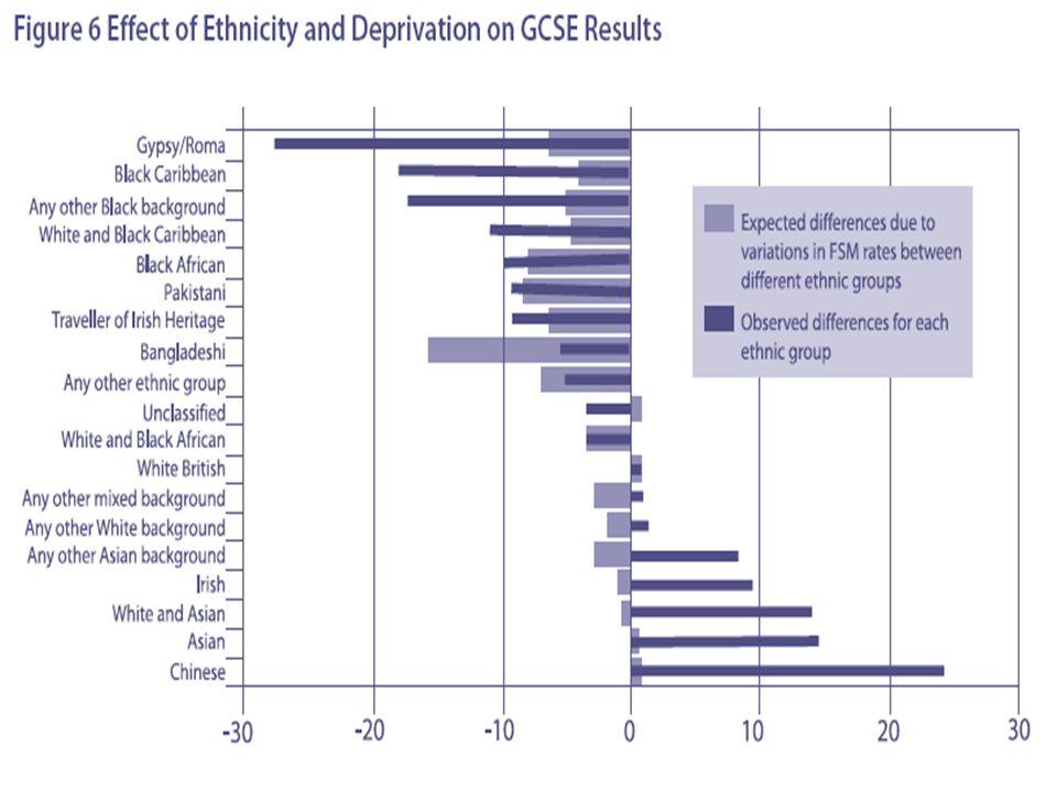 Esélyegyenlőségi megközelítések méltányosság – hozzáférés megteremtése területi elvű programok  1968- Kiemelt oktatási körzetek (EPA)  1998-2001.