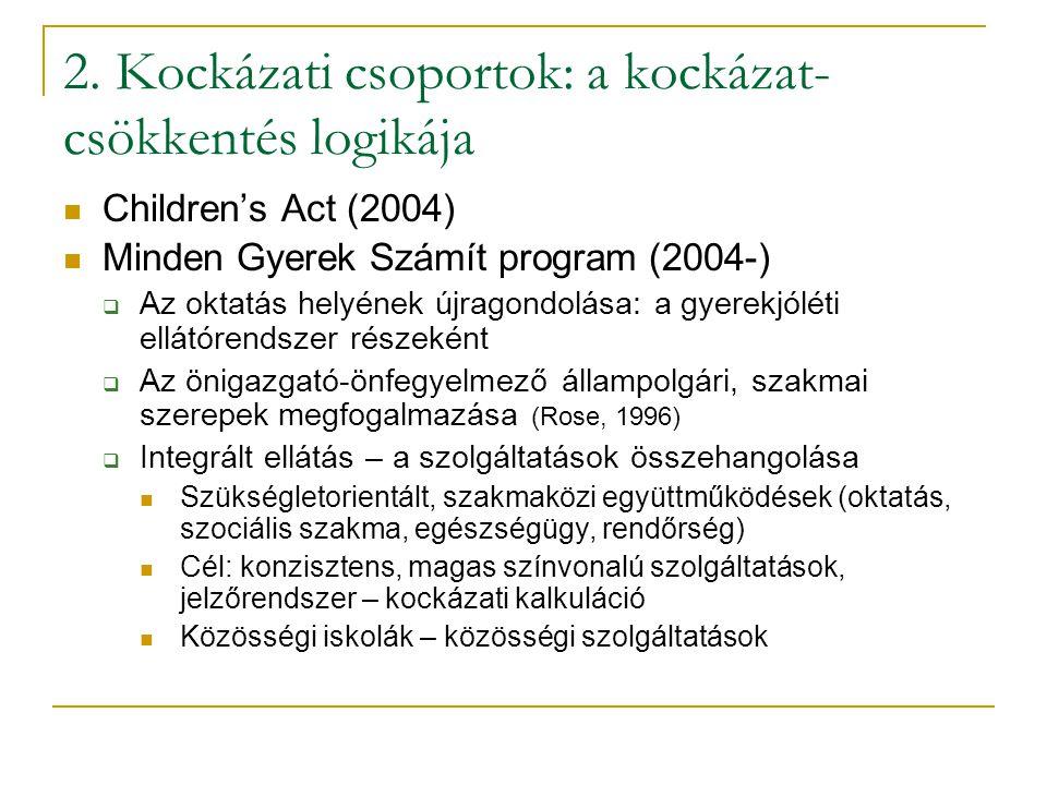 2. Kockázati csoportok: a kockázat- csökkentés logikája Children's Act (2004) Minden Gyerek Számít program (2004-)  Az oktatás helyének újragondolása
