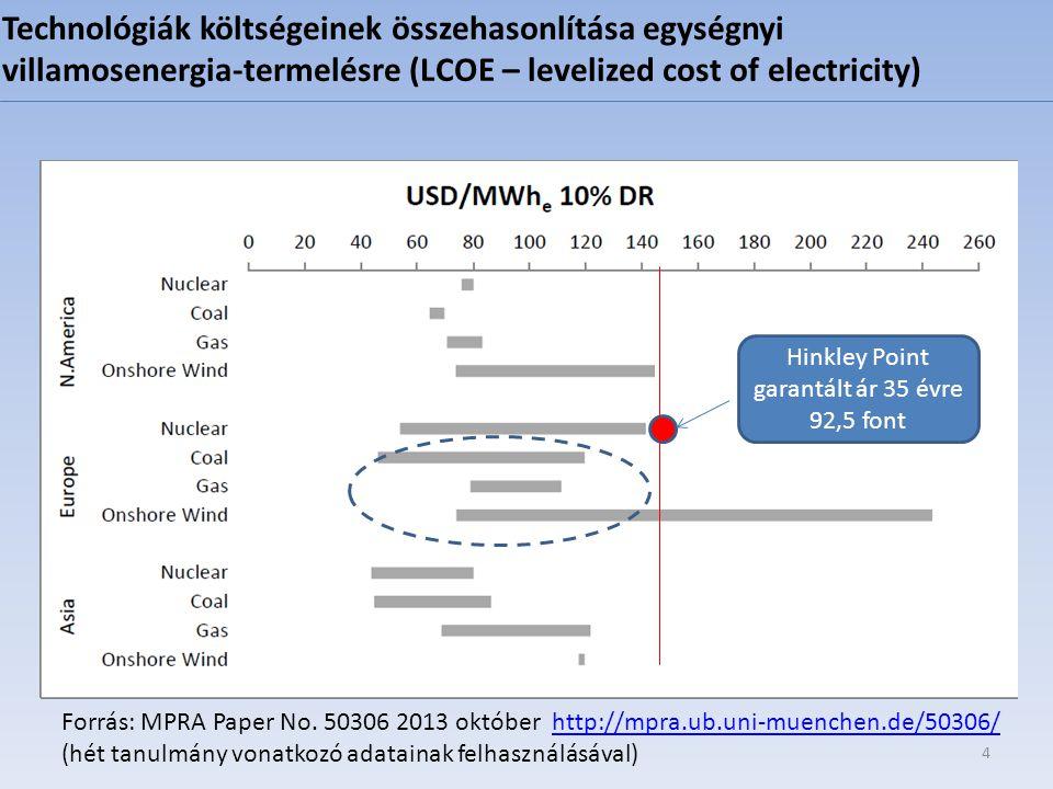 Hinkley Point garantált ár 35 évre 92,5 font Forrás: MPRA Paper No. 50306 2013 október http://mpra.ub.uni-muenchen.de/50306/http://mpra.ub.uni-muenche