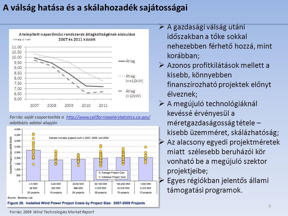 20 Forrás: ENTSO-E Statistical Yearbook 2011., ENTSO-E 2013.