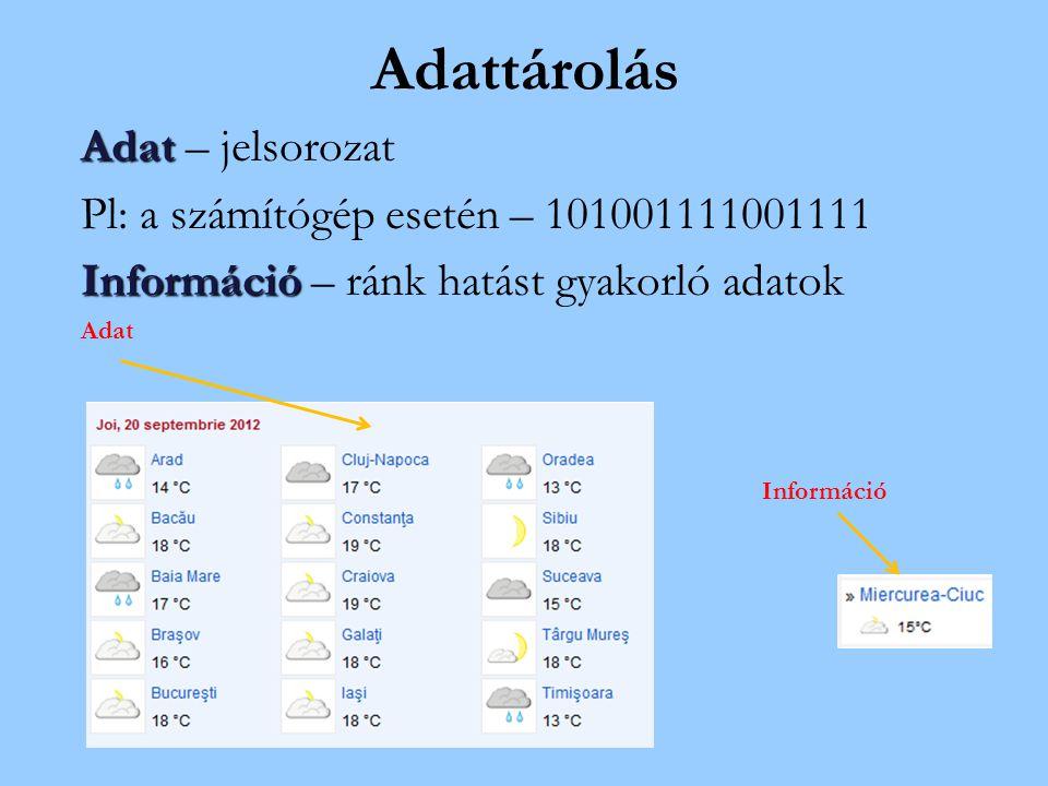 Adattárolás Adat Adat – jelsorozat Pl: a számítógép esetén – 101001111001111 Információ Információ – ránk hatást gyakorló adatok Adat Információ