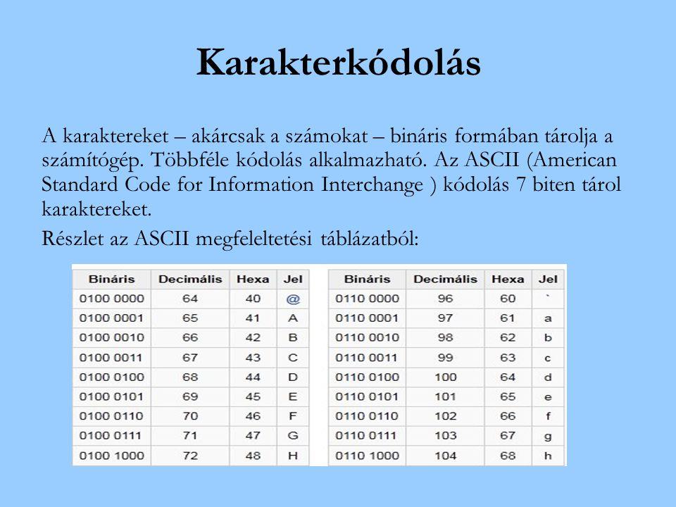 Karakterkódolás A karaktereket – akárcsak a számokat – bináris formában tárolja a számítógép. Többféle kódolás alkalmazható. Az ASCII (American Standa