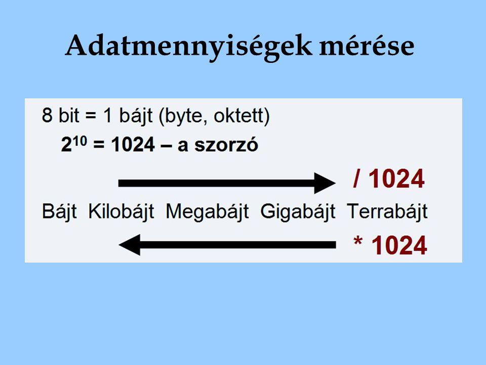 Adatmennyiségek mérése