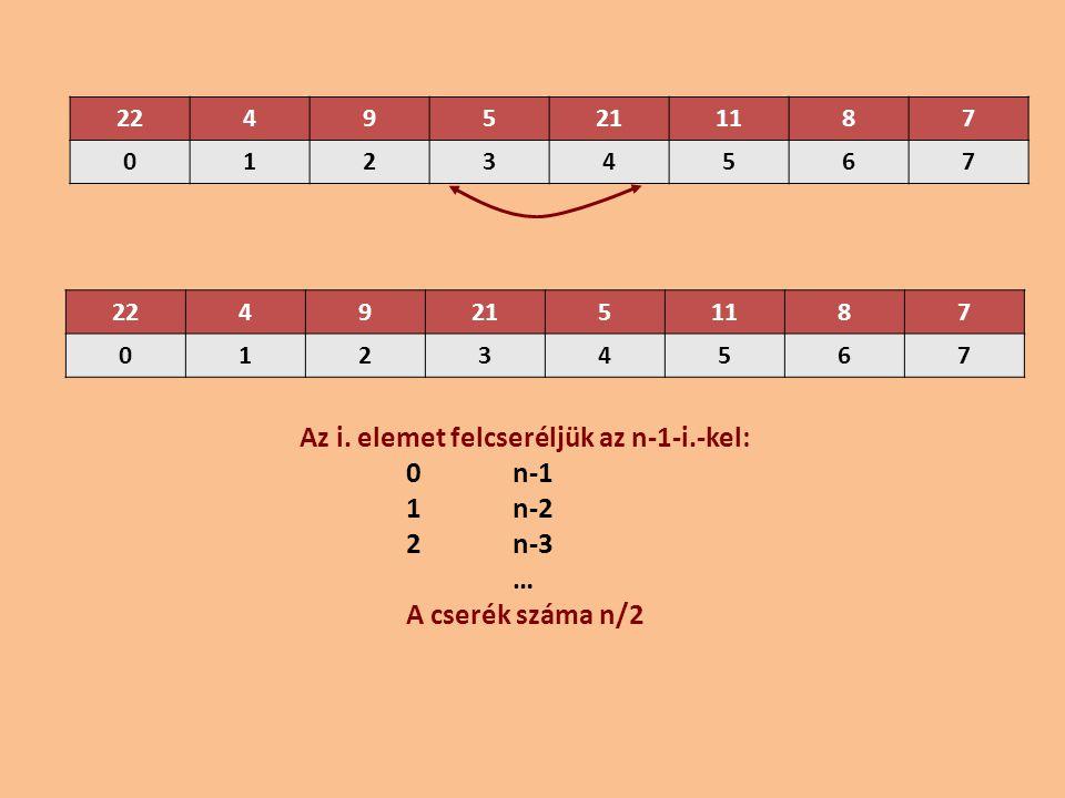 22495211187 01234567 22492151187 01234567 Az i. elemet felcseréljük az n-1-i.-kel: 0n-1 1n-2 2n-3 … A cserék száma n/2