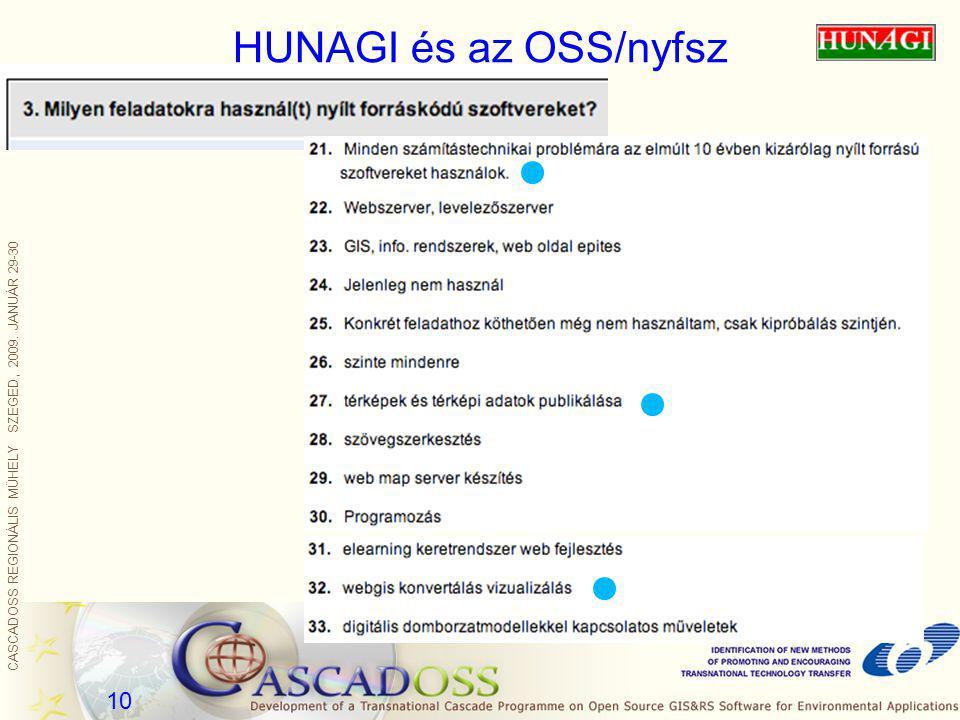 CASCADOSS REGIONÁLIS MŰHELY SZEGED, 2009. JANUÁR 29-30 10 HUNAGI és az OSS/nyfsz