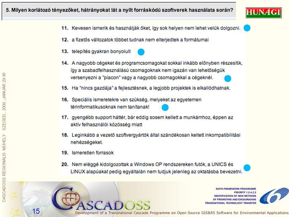 CASCADOSS REGIONÁLIS MŰHELY SZEGED, 2009. JANUÁR 29-30 15