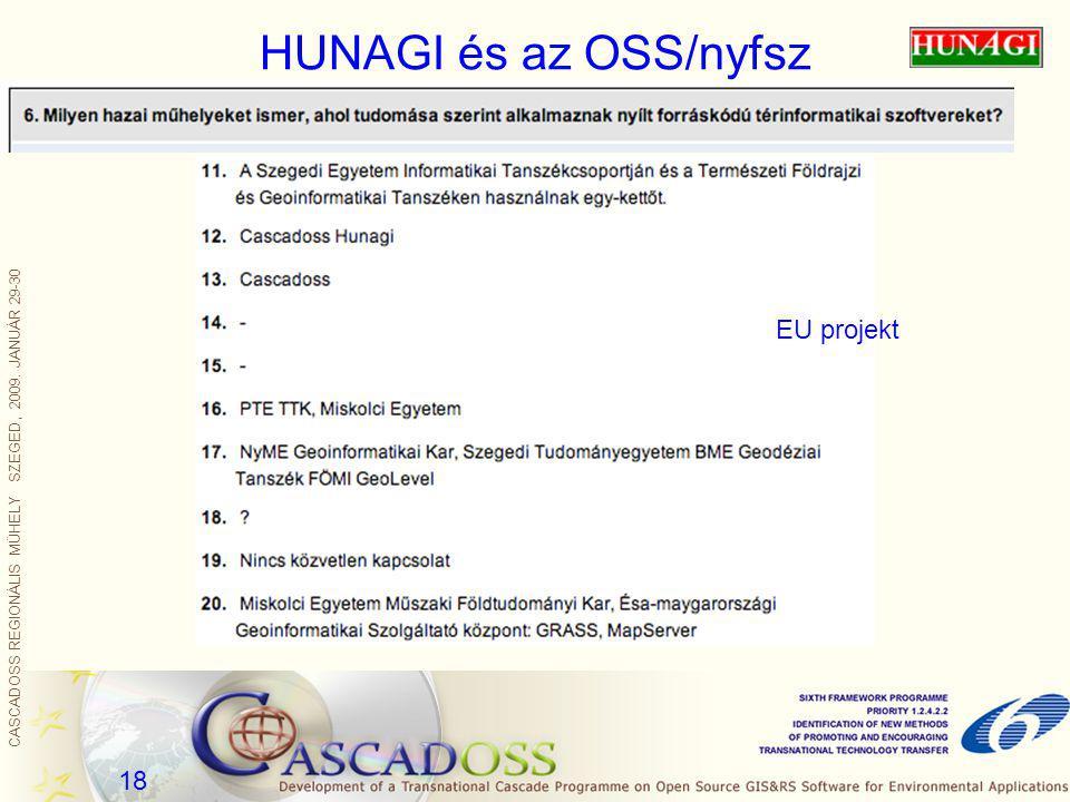 CASCADOSS REGIONÁLIS MŰHELY SZEGED, 2009. JANUÁR 29-30 18 HUNAGI és az OSS/nyfsz EU projekt