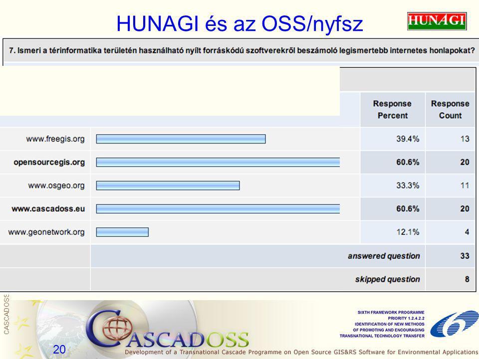 CASCADOSS REGIONÁLIS MŰHELY SZEGED, 2009. JANUÁR 29-30 20 HUNAGI és az OSS/nyfsz