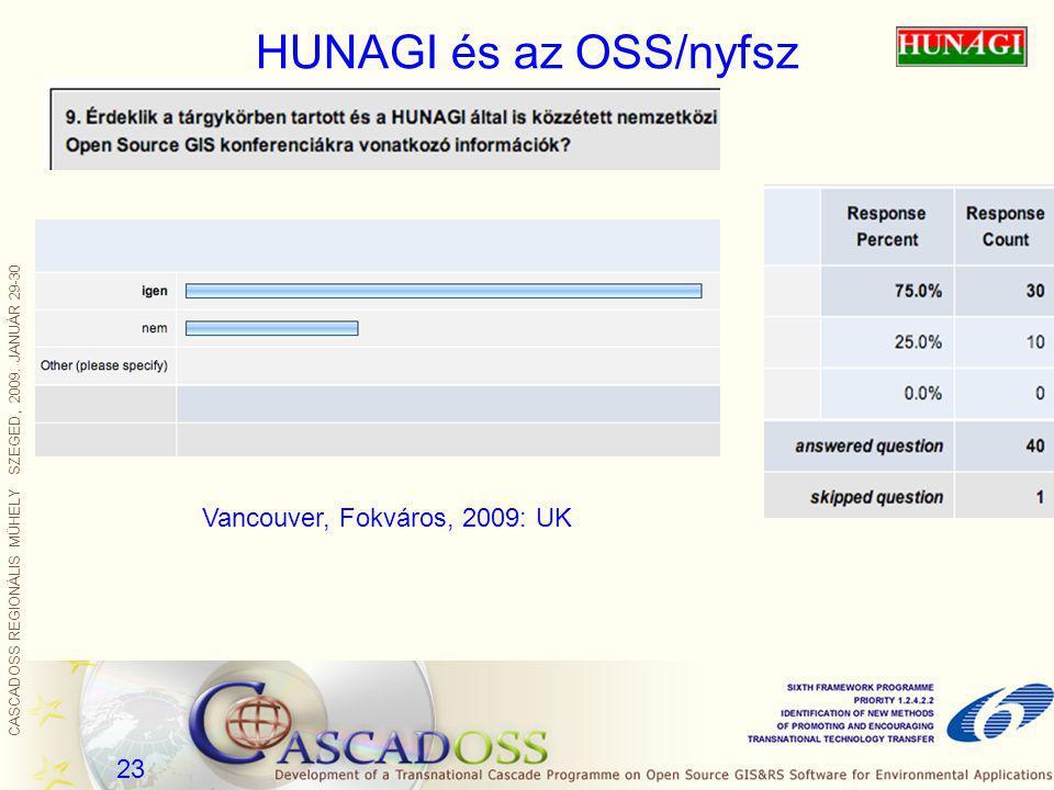 CASCADOSS REGIONÁLIS MŰHELY SZEGED, 2009. JANUÁR 29-30 23 HUNAGI és az OSS/nyfsz Vancouver, Fokváros, 2009: UK