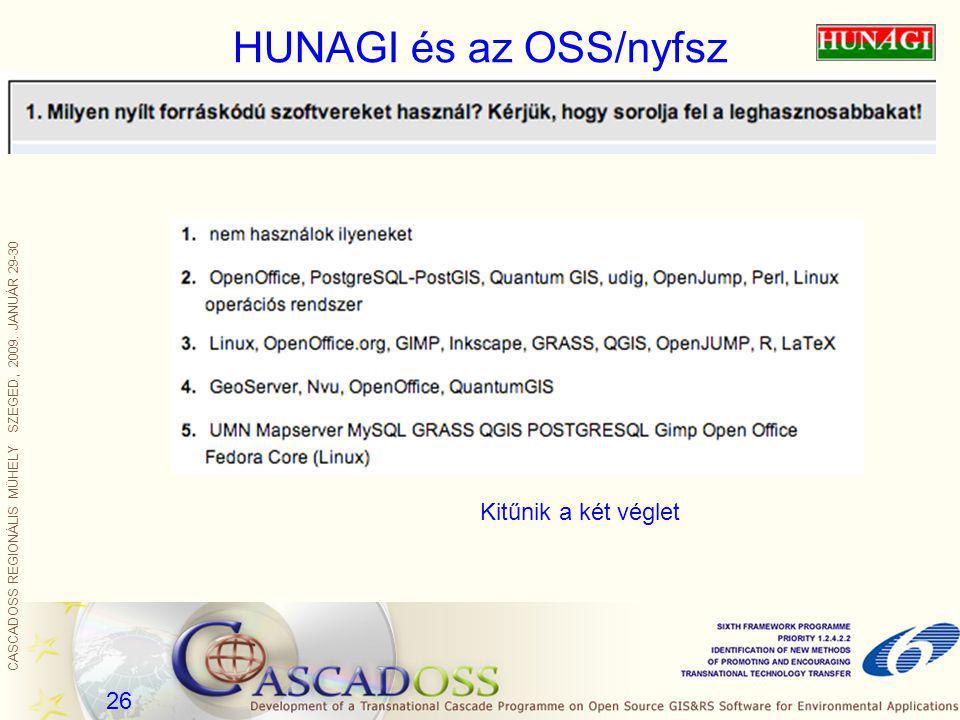 CASCADOSS REGIONÁLIS MŰHELY SZEGED, 2009. JANUÁR 29-30 26 HUNAGI és az OSS/nyfsz Kitűnik a két véglet