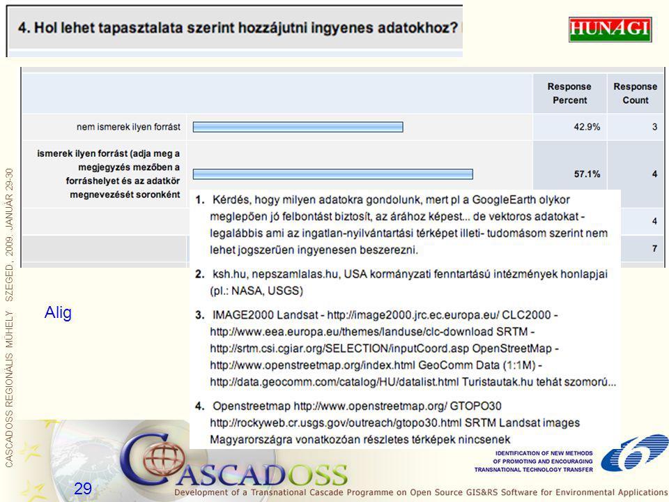 CASCADOSS REGIONÁLIS MŰHELY SZEGED, 2009. JANUÁR 29-30 29 Alig
