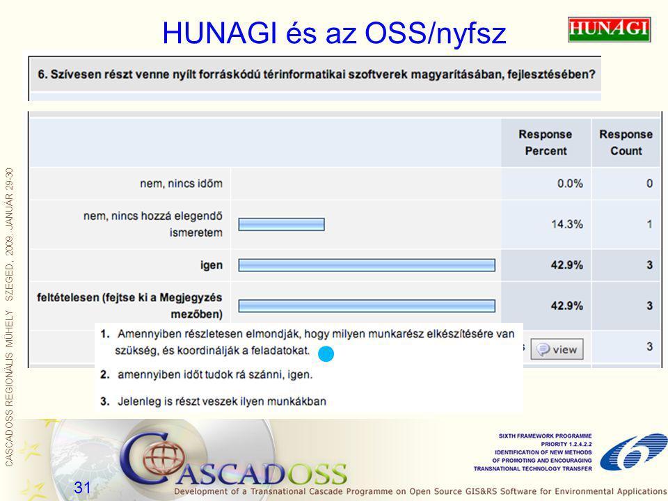 CASCADOSS REGIONÁLIS MŰHELY SZEGED, 2009. JANUÁR 29-30 31 HUNAGI és az OSS/nyfsz