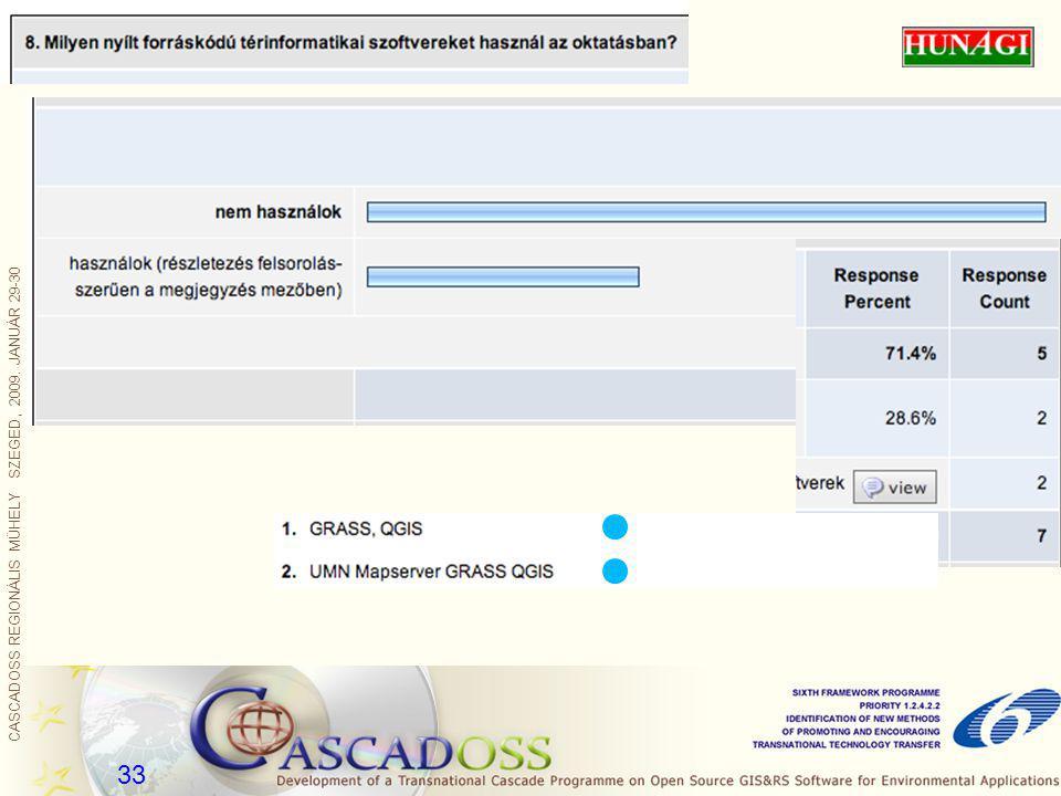 CASCADOSS REGIONÁLIS MŰHELY SZEGED, 2009. JANUÁR 29-30 33