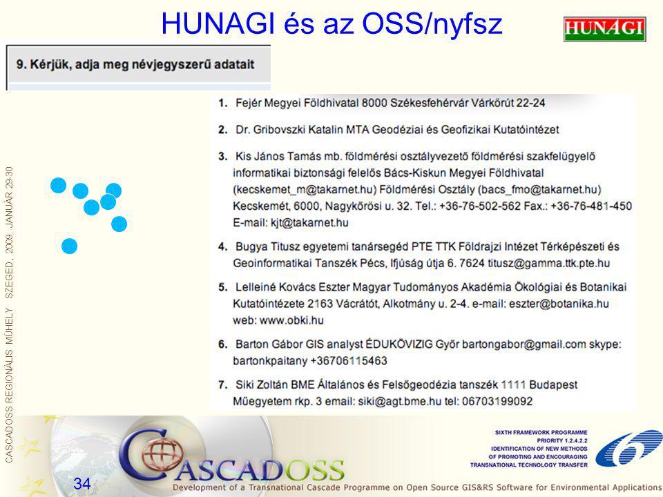 CASCADOSS REGIONÁLIS MŰHELY SZEGED, 2009. JANUÁR 29-30 34 HUNAGI és az OSS/nyfsz