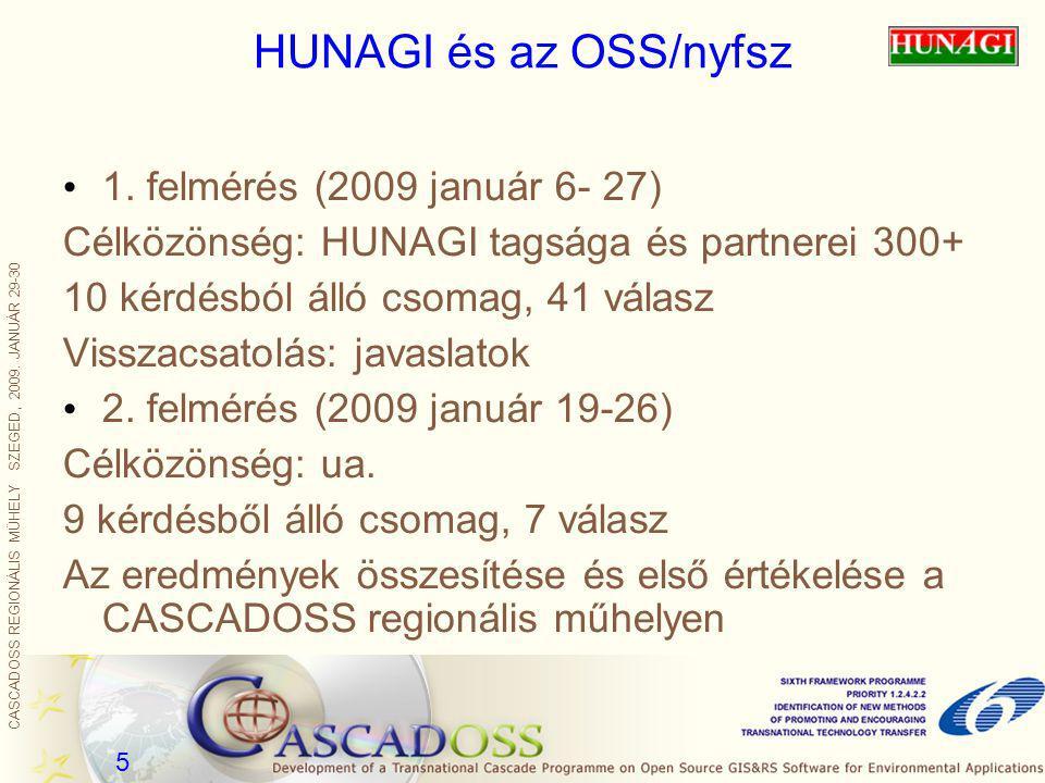 CASCADOSS REGIONÁLIS MŰHELY SZEGED, 2009. JANUÁR 29-30 5 HUNAGI és az OSS/nyfsz 1. felmérés (2009 január 6- 27) Célközönség: HUNAGI tagsága és partner