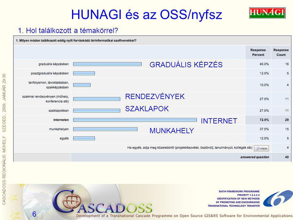 CASCADOSS REGIONÁLIS MŰHELY SZEGED, 2009. JANUÁR 29-30 17 HUNAGI és az OSS/nyfsz Egyetemek, KKV
