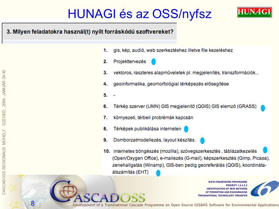 CASCADOSS REGIONÁLIS MŰHELY SZEGED, 2009. JANUÁR 29-30 8 HUNAGI és az OSS/nyfsz