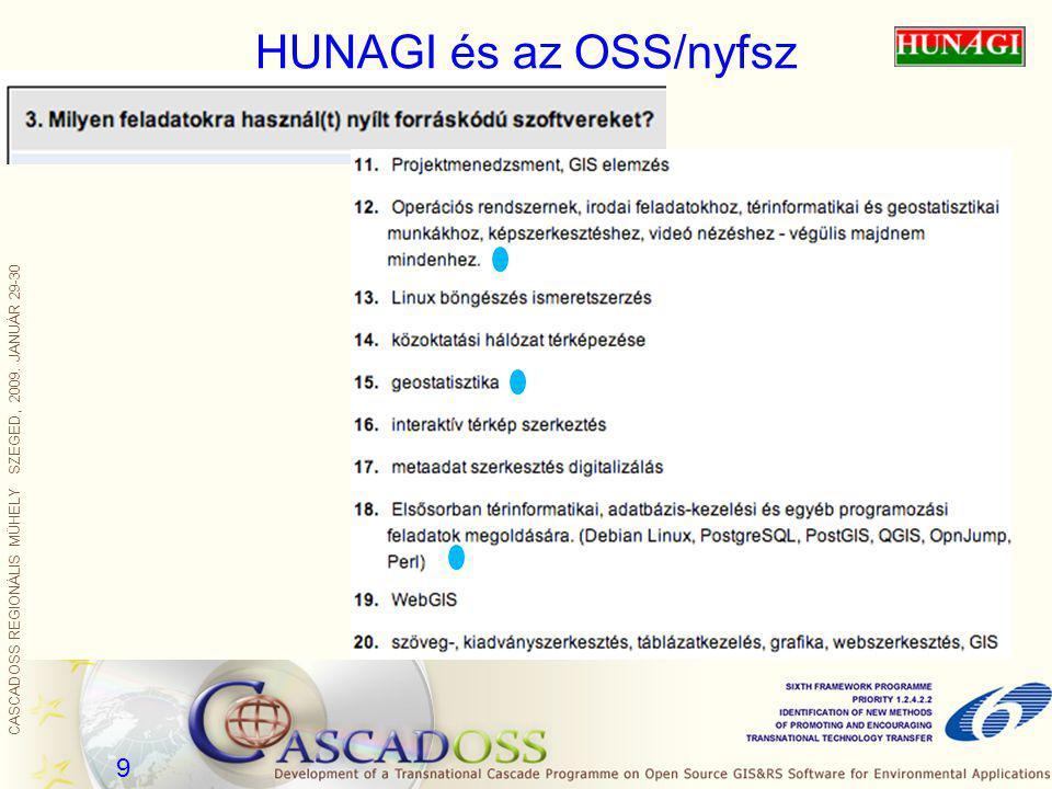 CASCADOSS REGIONÁLIS MŰHELY SZEGED, 2009. JANUÁR 29-30 9 HUNAGI és az OSS/nyfsz
