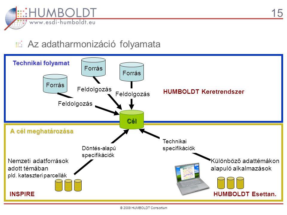 15 © 2009 HUMBOLDT Consortium A cél meghatározása Technikai folyamat Cél Forrás Feldolgozás Nemzeti adatforrások adott témában pld.
