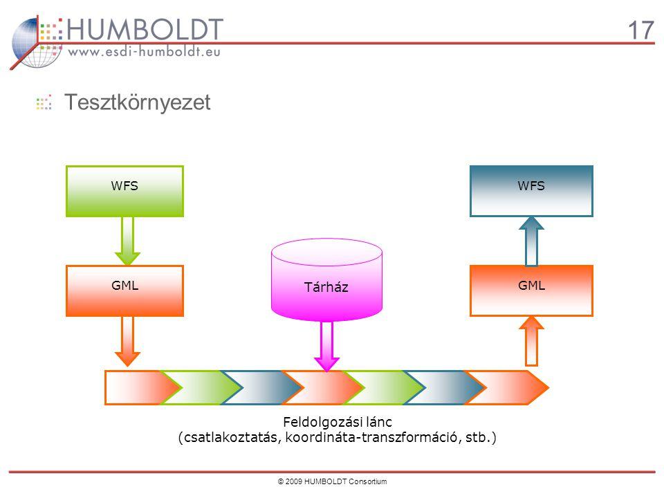 17 © 2009 HUMBOLDT Consortium Tesztkörnyezet WFS GML WFS Feldolgozási lánc (csatlakoztatás, koordináta-transzformáció, stb.) Tárház